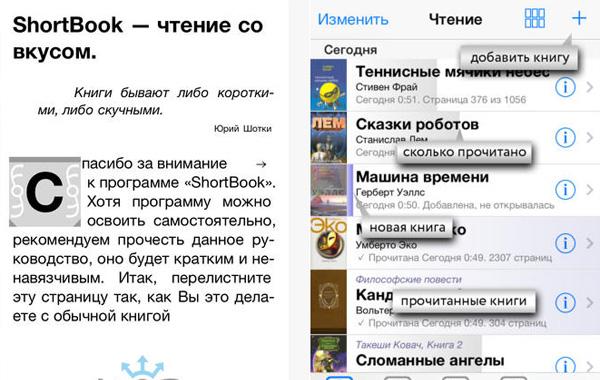 ShortBook для iPad