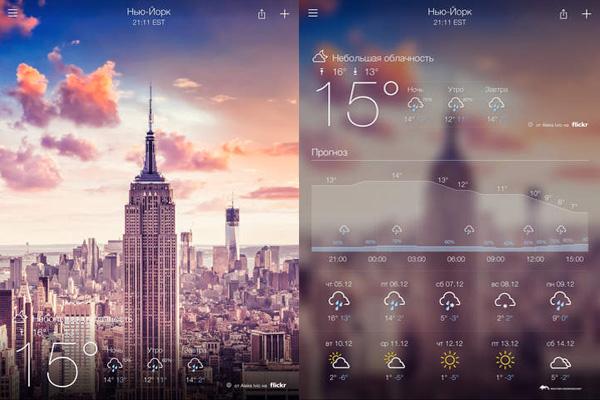 Yahoo Погода для ios