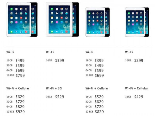 43465-ipad-32gb-vs-64gb